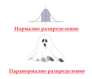 От какво се страхуват математиците?